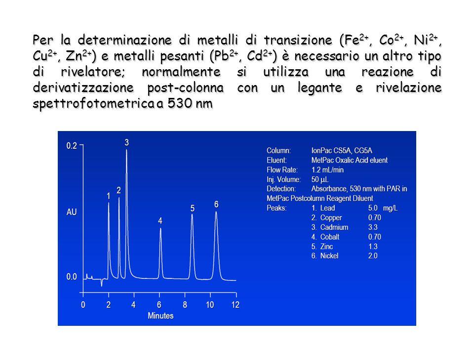 Per la determinazione di metalli di transizione (Fe2+, Co2+, Ni2+, Cu2+, Zn2+) e metalli pesanti (Pb2+, Cd2+) è necessario un altro tipo di rivelatore; normalmente si utilizza una reazione di derivatizzazione post-colonna con un legante e rivelazione spettrofotometrica a 530 nm