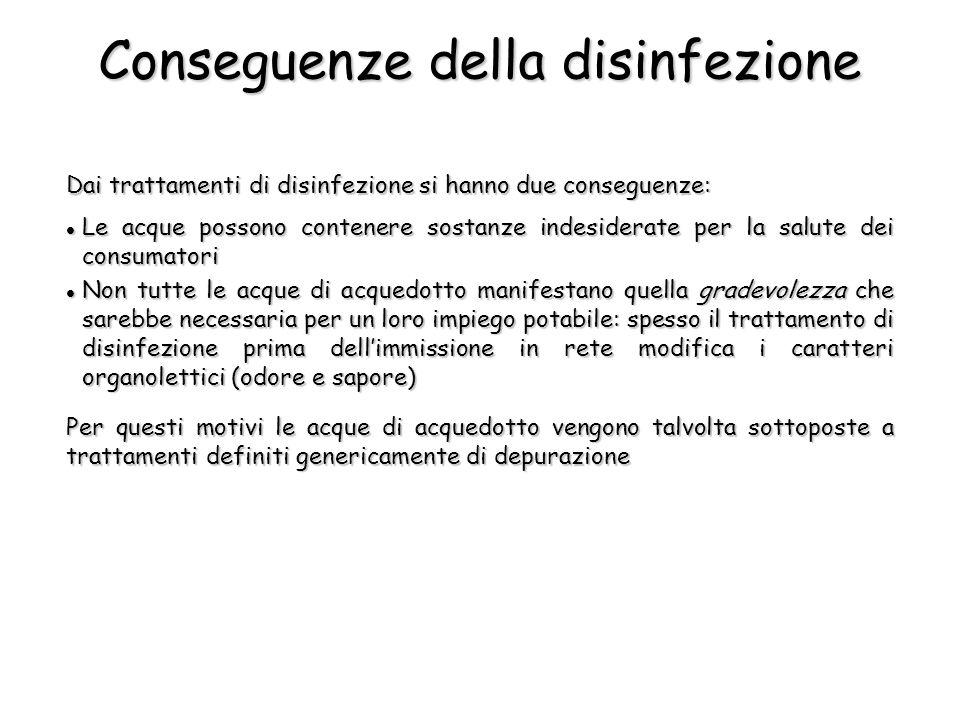 Conseguenze della disinfezione