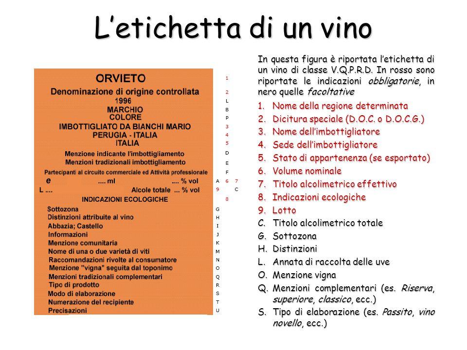 L'etichetta di un vino