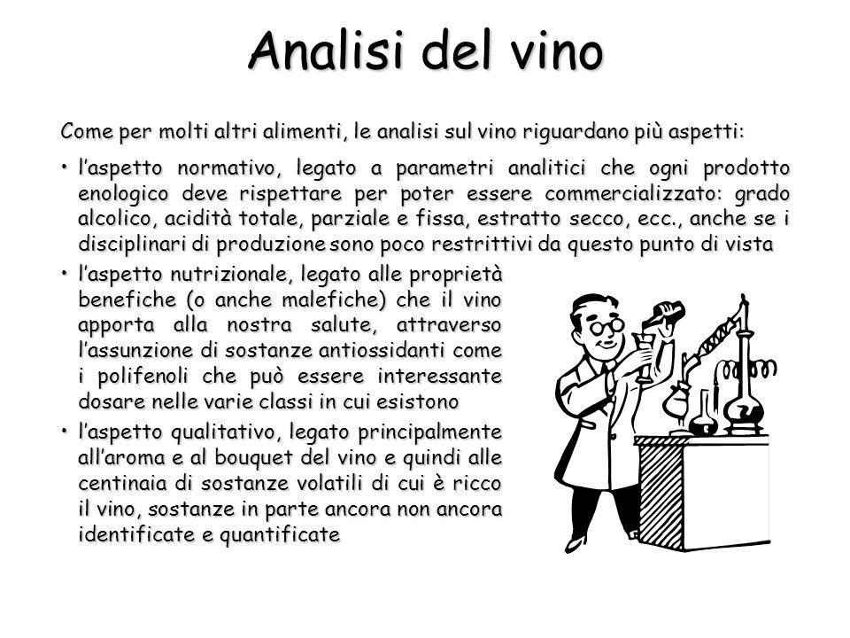 Analisi del vino Come per molti altri alimenti, le analisi sul vino riguardano più aspetti: