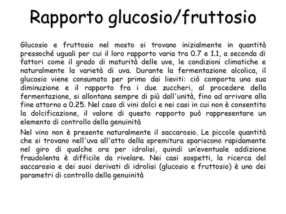 Rapporto glucosio/fruttosio