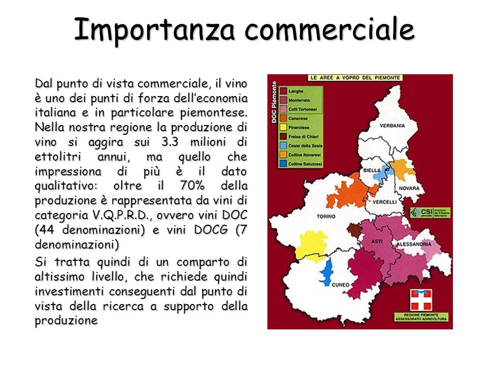 Importanza commerciale