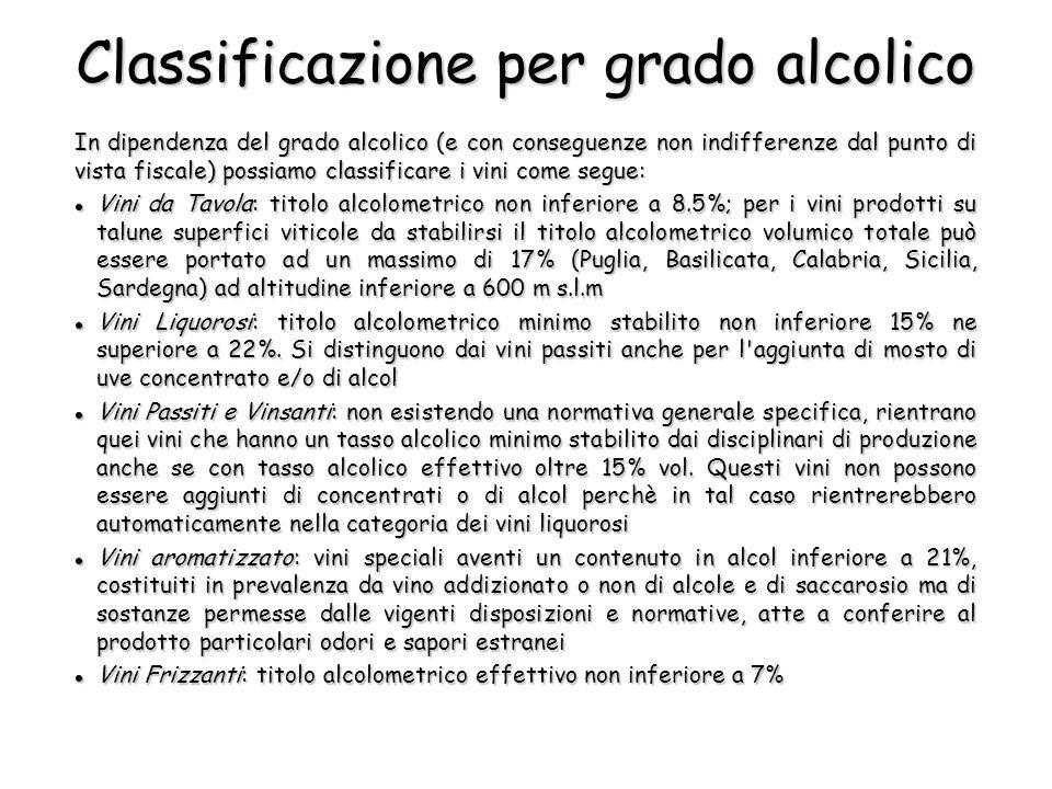 Classificazione per grado alcolico