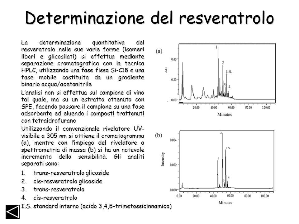 Determinazione del resveratrolo