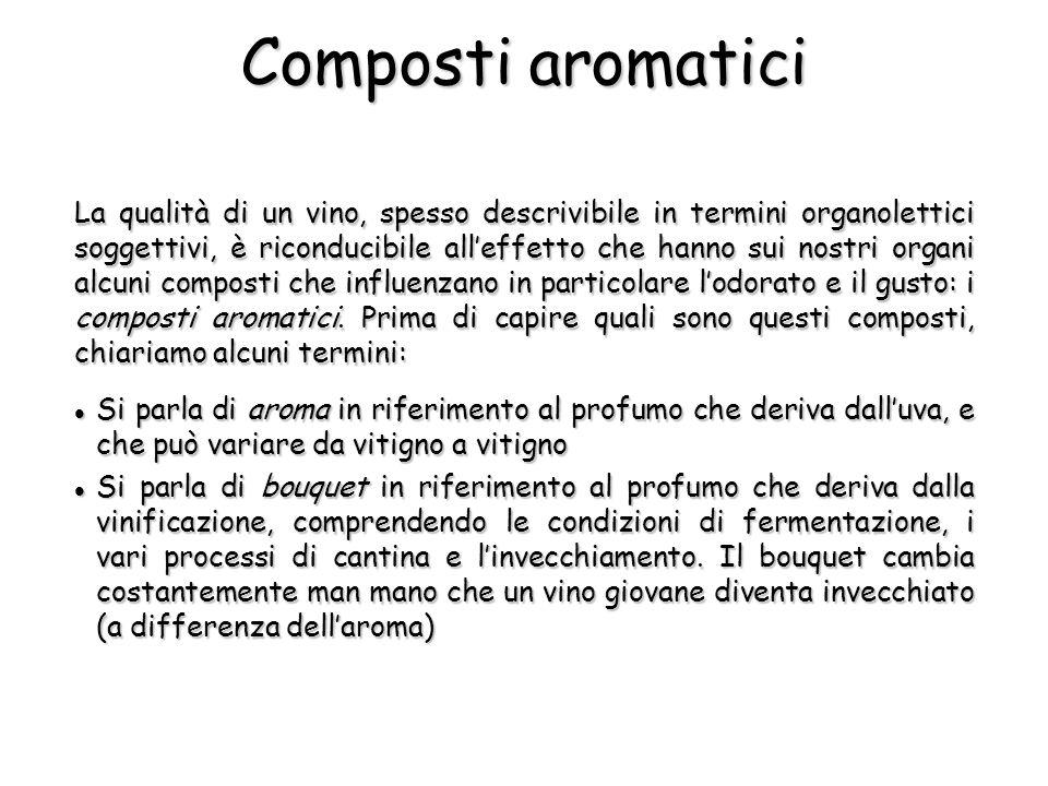Composti aromatici