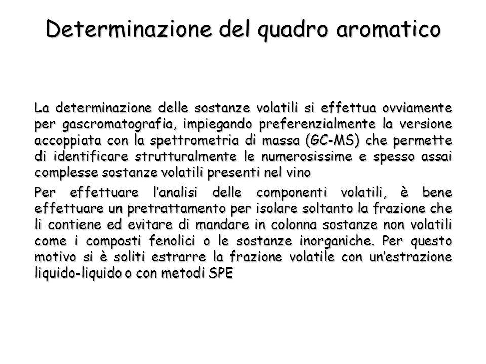 Determinazione del quadro aromatico