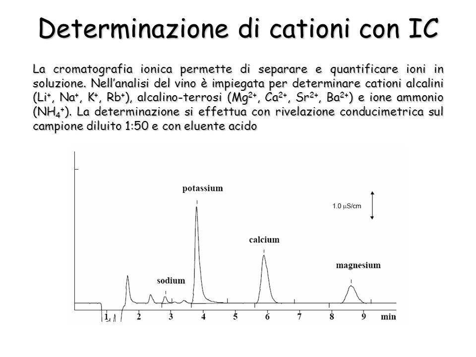 Determinazione di cationi con IC