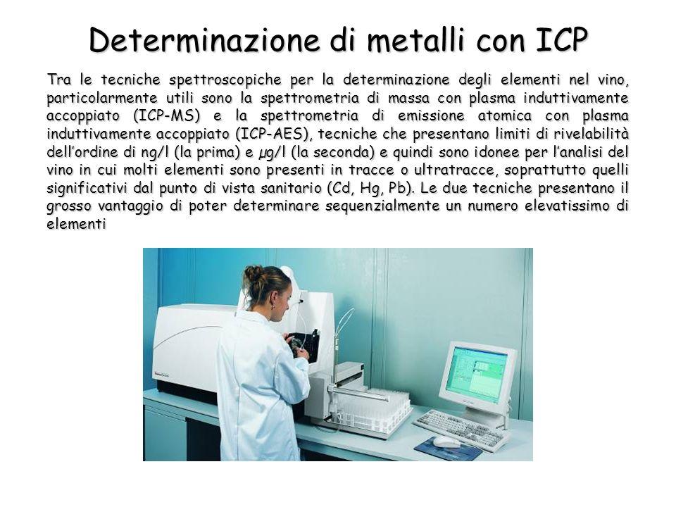 Determinazione di metalli con ICP