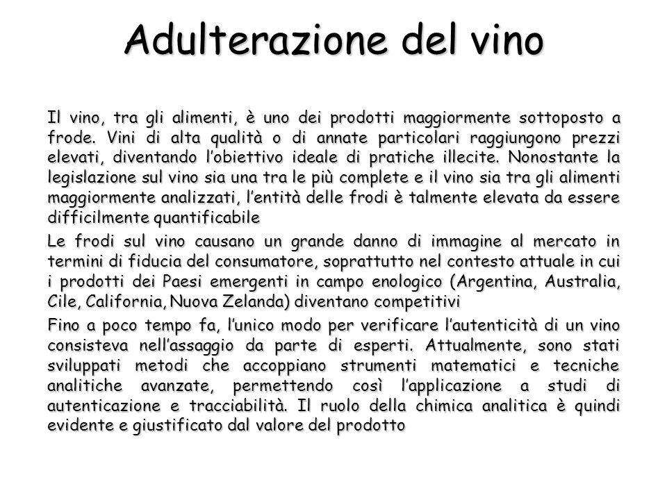 Adulterazione del vino