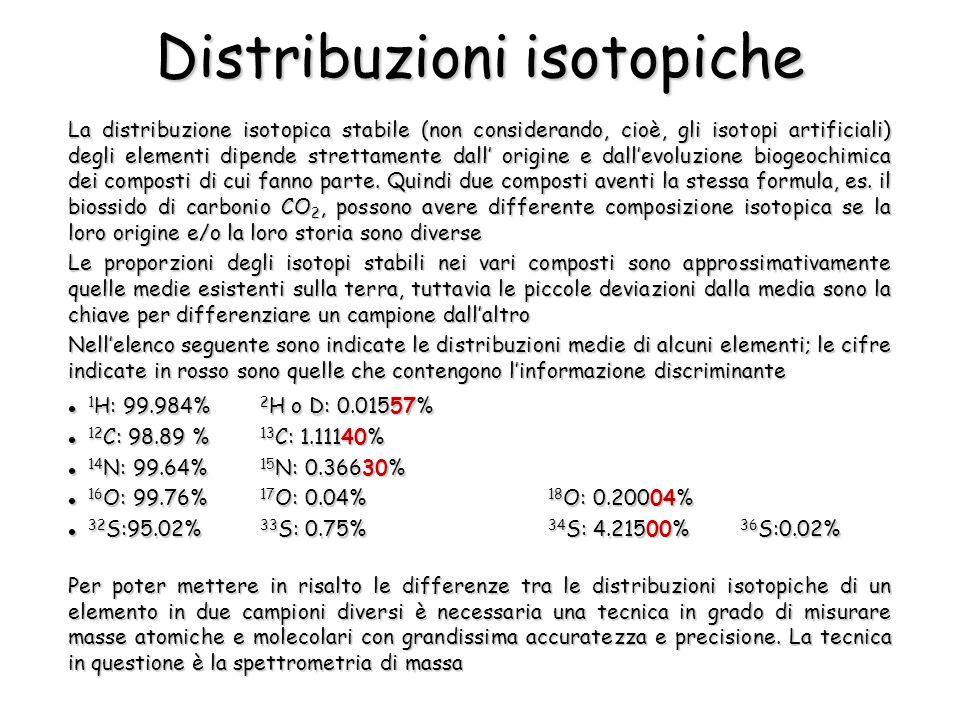 Distribuzioni isotopiche