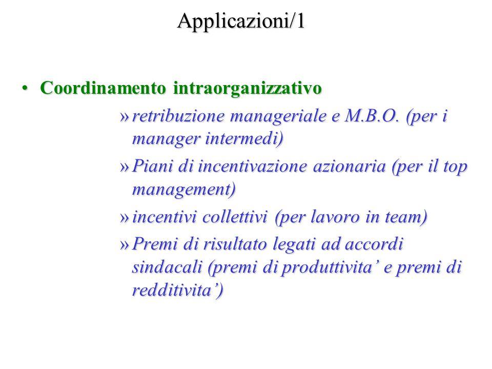 Applicazioni/1 Coordinamento intraorganizzativo
