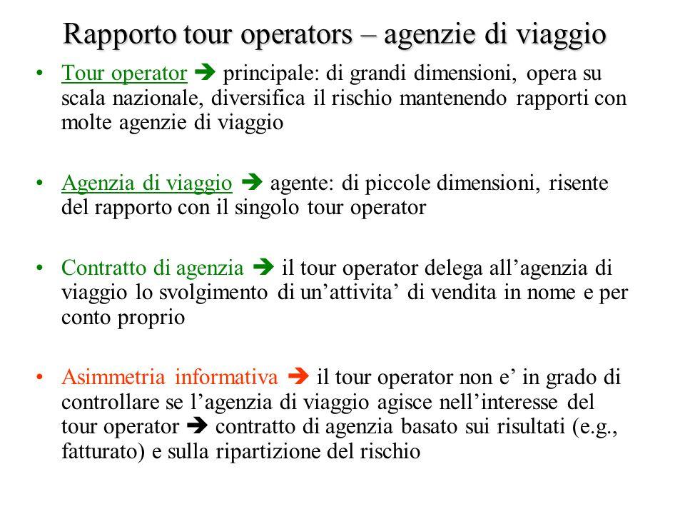 Rapporto tour operators – agenzie di viaggio