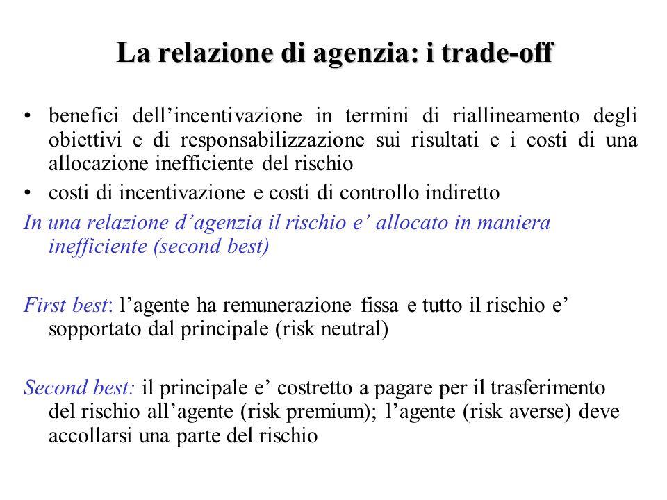 La relazione di agenzia: i trade-off