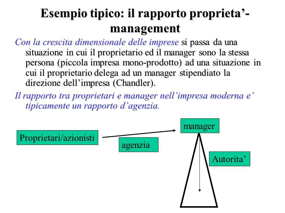 Esempio tipico: il rapporto proprieta'-management