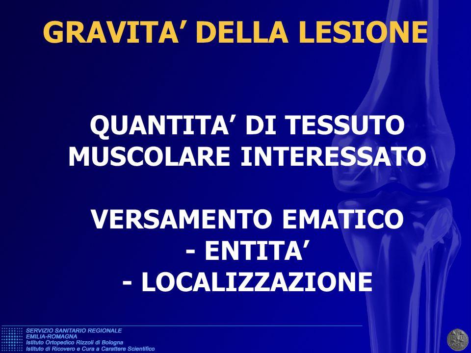 GRAVITA' DELLA LESIONE QUANTITA' DI TESSUTO MUSCOLARE INTERESSATO