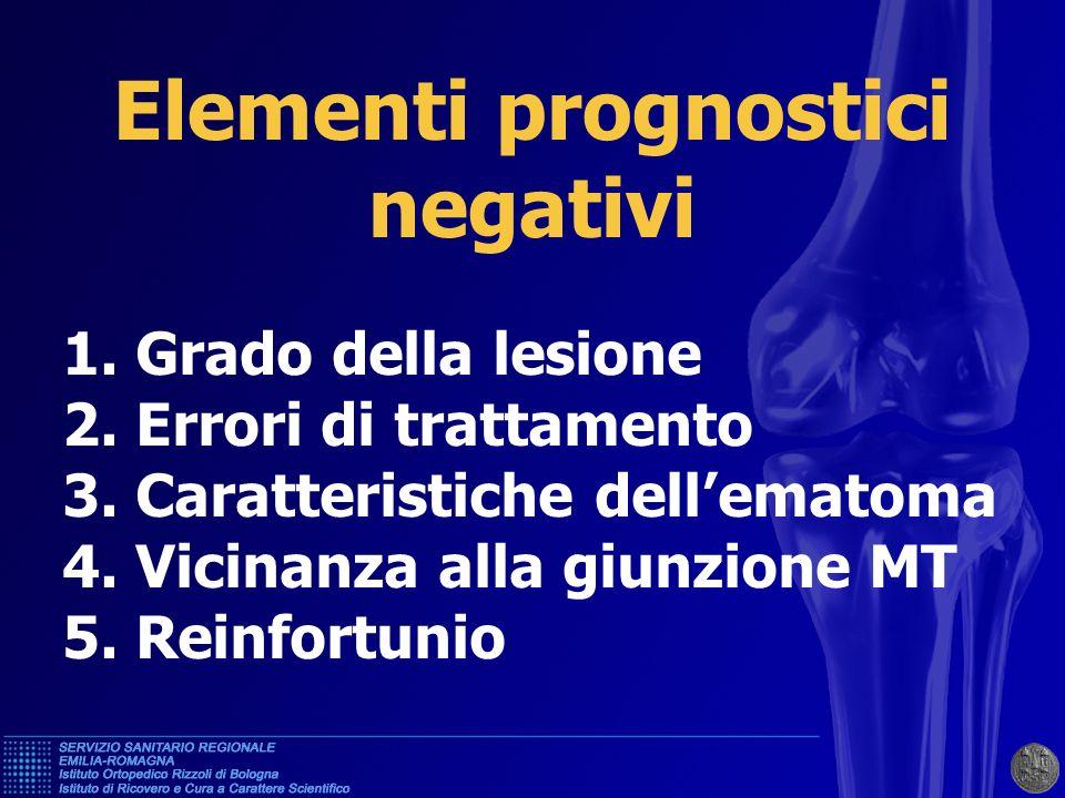 Elementi prognostici negativi