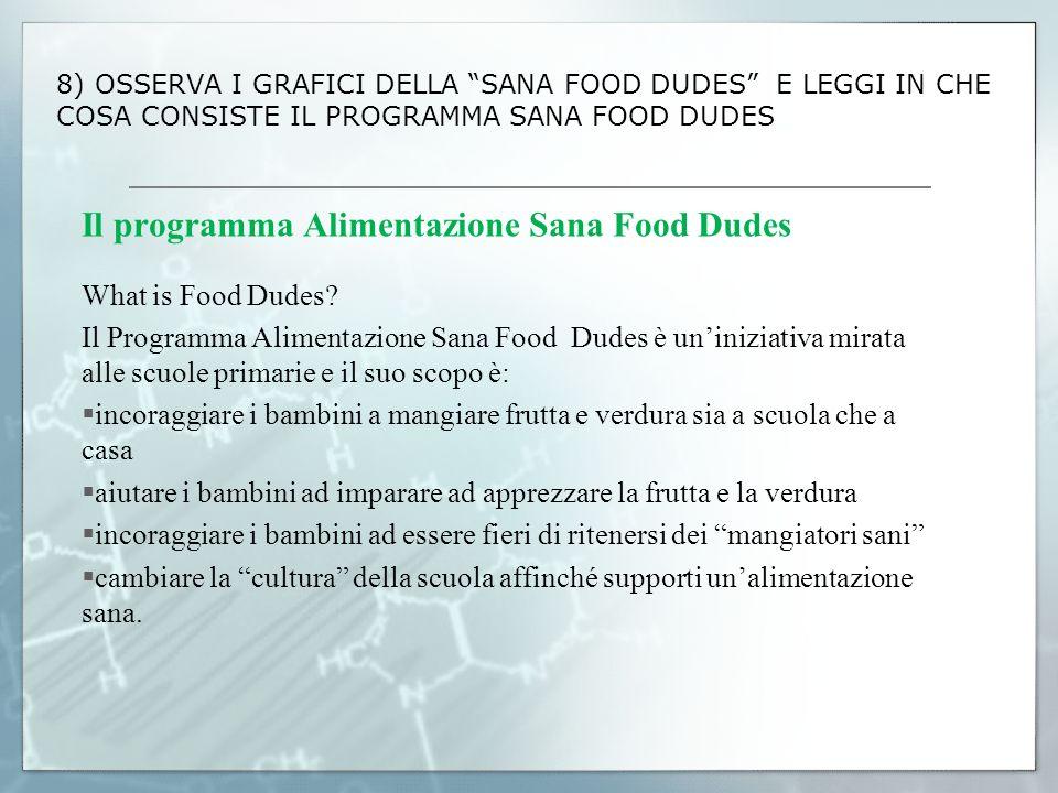 Il programma Alimentazione Sana Food Dudes