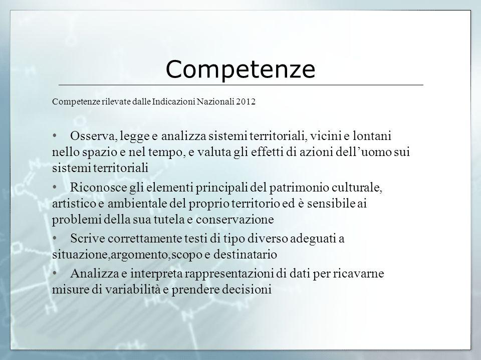 Competenze Competenze rilevate dalle Indicazioni Nazionali 2012.