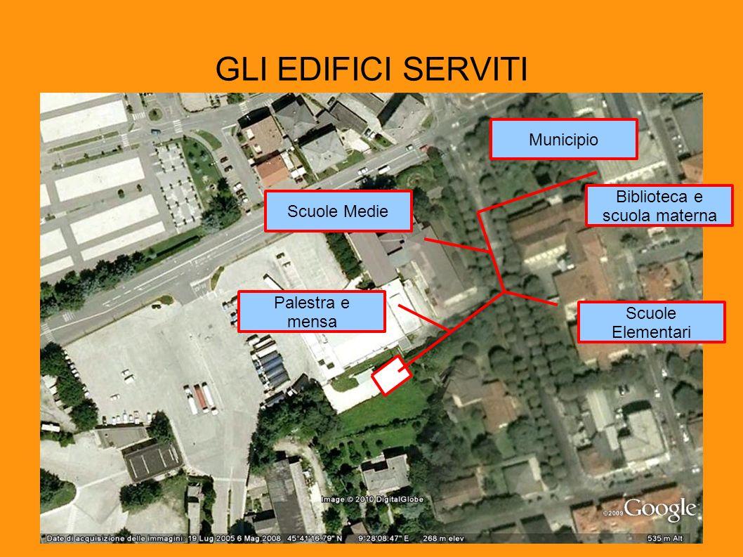 GLI EDIFICI SERVITI Municipio Biblioteca e Scuole Medie scuola materna