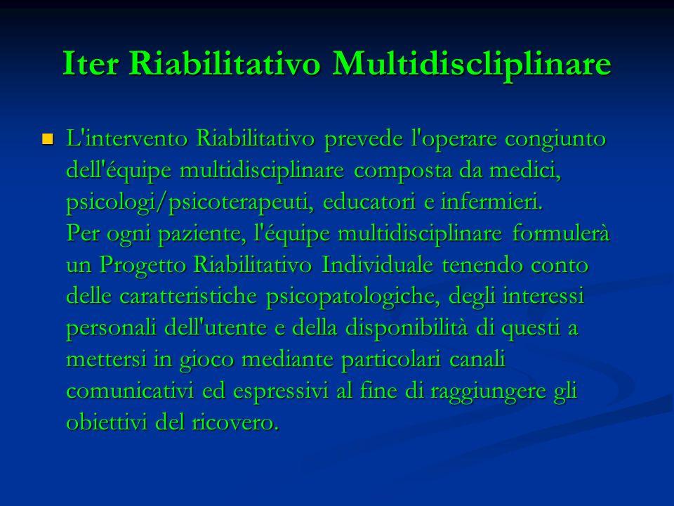 Iter Riabilitativo Multidiscliplinare