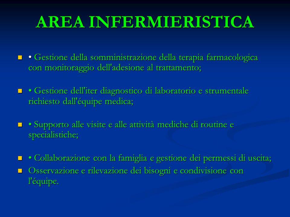 AREA INFERMIERISTICA • Gestione della somministrazione della terapia farmacologica con monitoraggio dell adesione al trattamento;