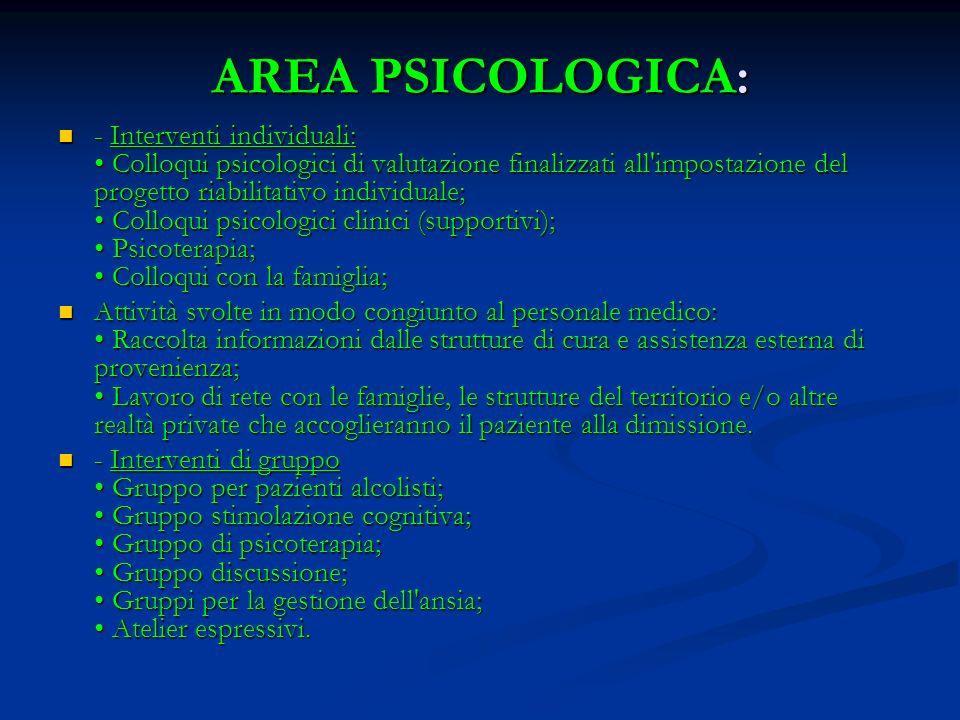 AREA PSICOLOGICA: