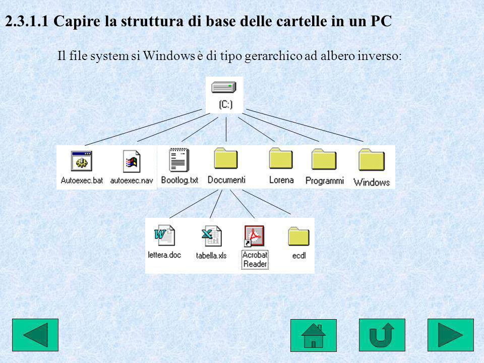 2.3.1.1 Capire la struttura di base delle cartelle in un PC