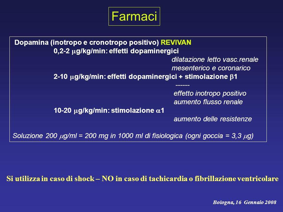 Farmaci Dopamina (inotropo e cronotropo positivo) REVIVAN. 0,2-2 g/kg/min: effetti dopaminergici.