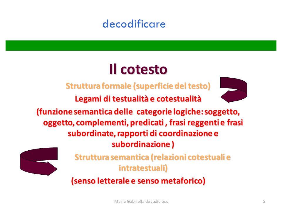 Il cotesto decodificare Struttura formale (superficie del testo)
