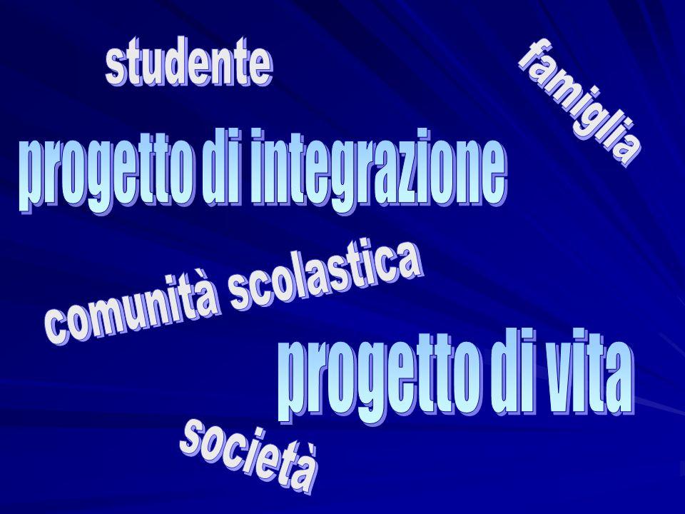 progetto di integrazione