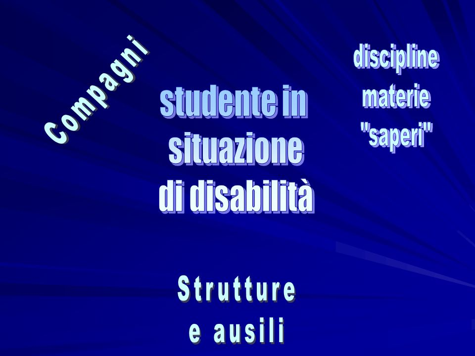 discipline materie saperi Compagni studente in situazione di disabilità Strutture e ausili