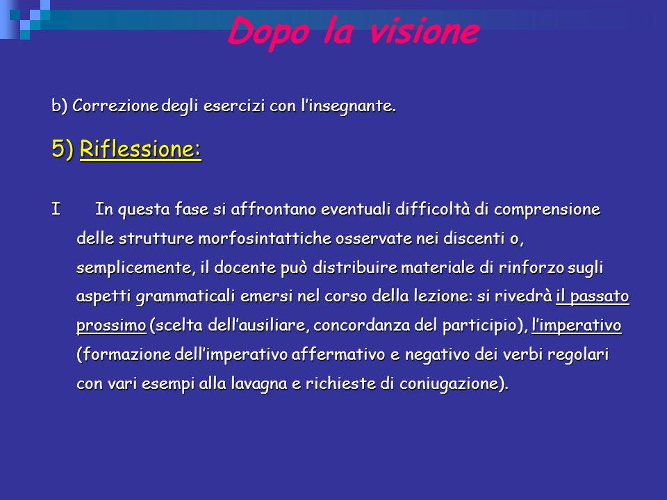 Dopo la visione 5) Riflessione:
