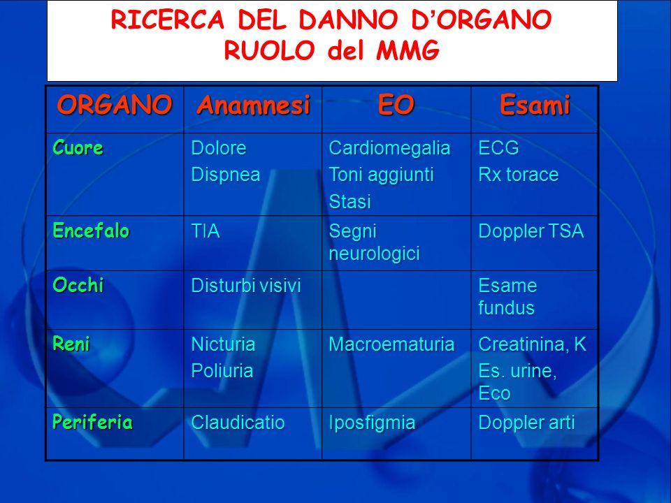 RICERCA DEL DANNO D'ORGANO RUOLO del MMG
