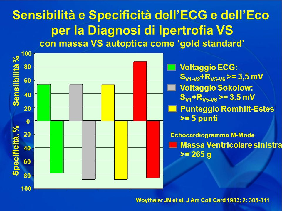 Sensibilità e Specificità dell'ECG e dell'Eco
