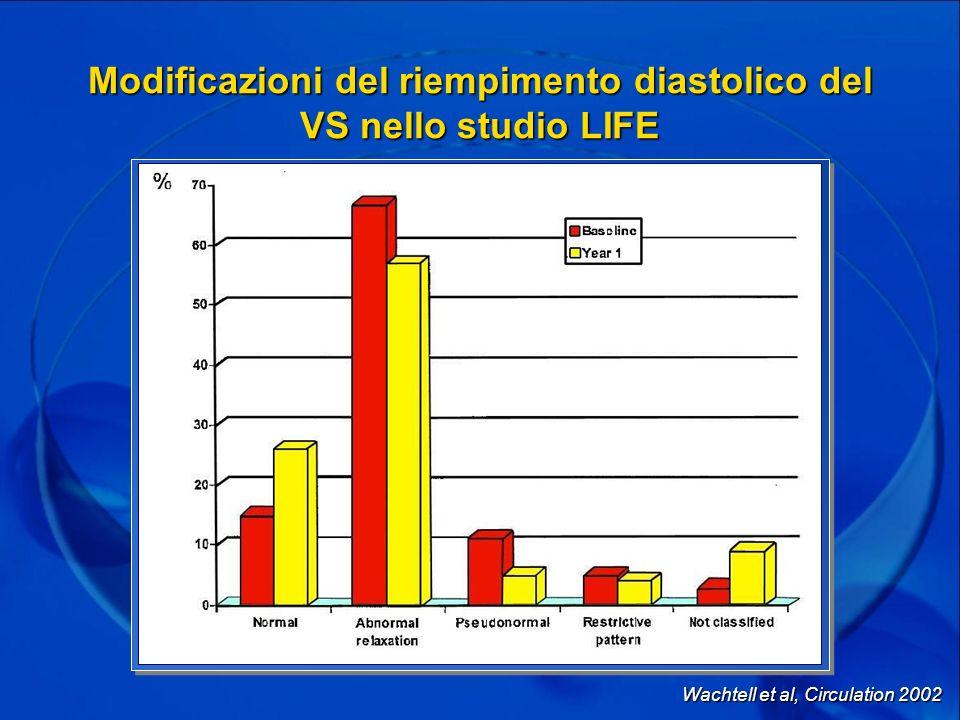 Modificazioni del riempimento diastolico del VS nello studio LIFE
