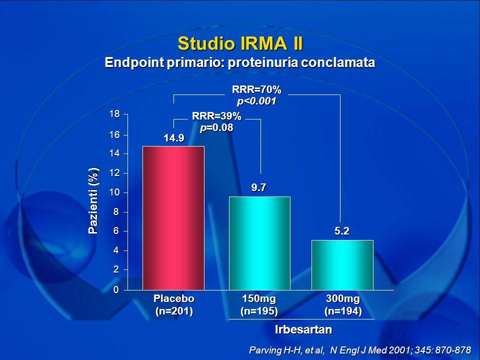 Studio IRMA II Endpoint primario: proteinuria conclamata