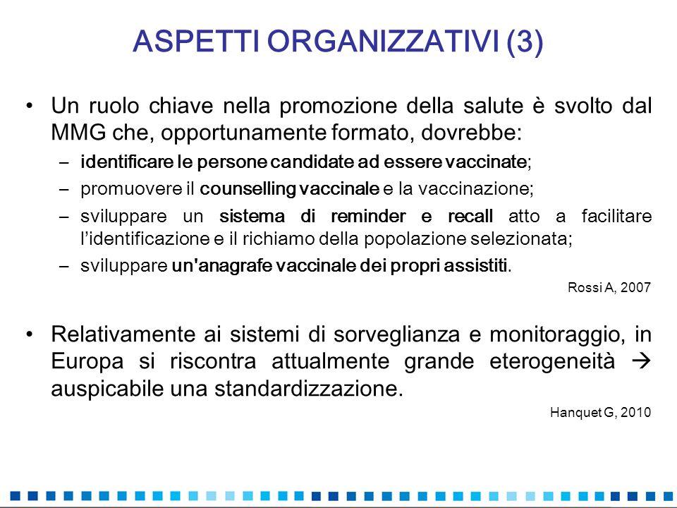 ASPETTI ORGANIZZATIVI (3)