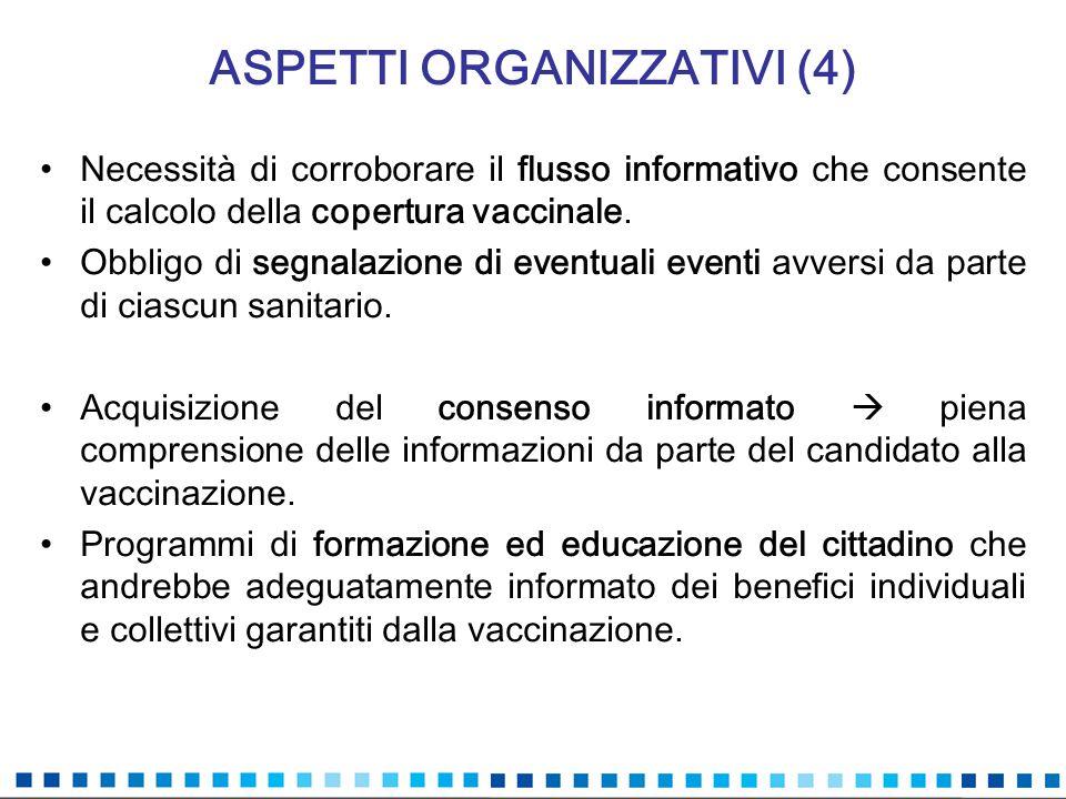 ASPETTI ORGANIZZATIVI (4)