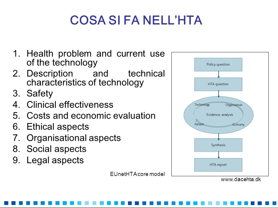 COSA SI FA NELL'HTA Health problem and current use of the technology