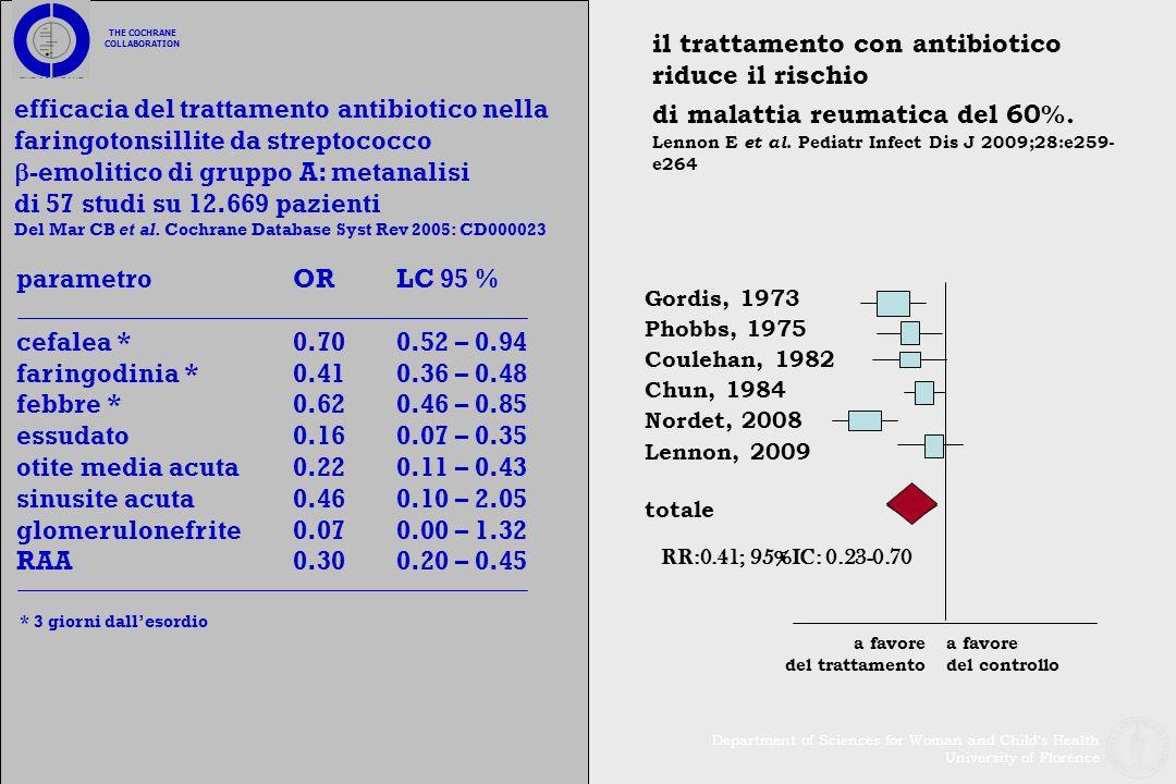 il trattamento con antibiotico riduce il rischio