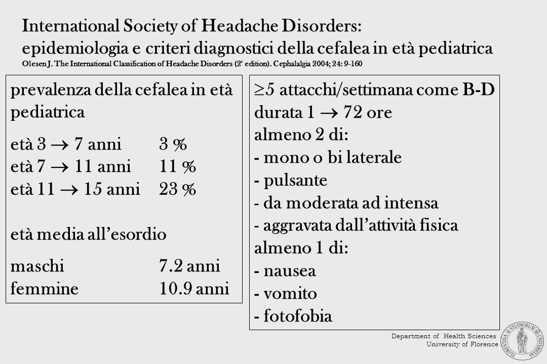International Society of Headache Disorders:
