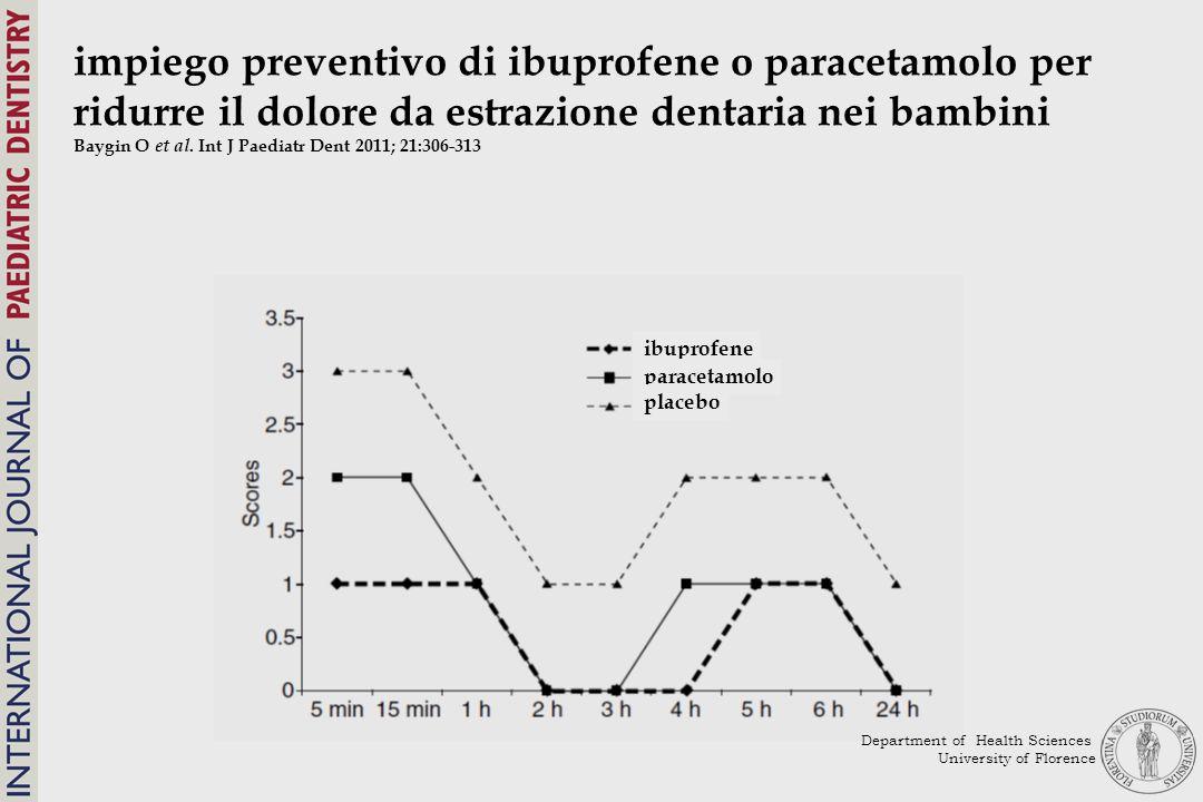impiego preventivo di ibuprofene o paracetamolo per ridurre il dolore da estrazione dentaria nei bambini