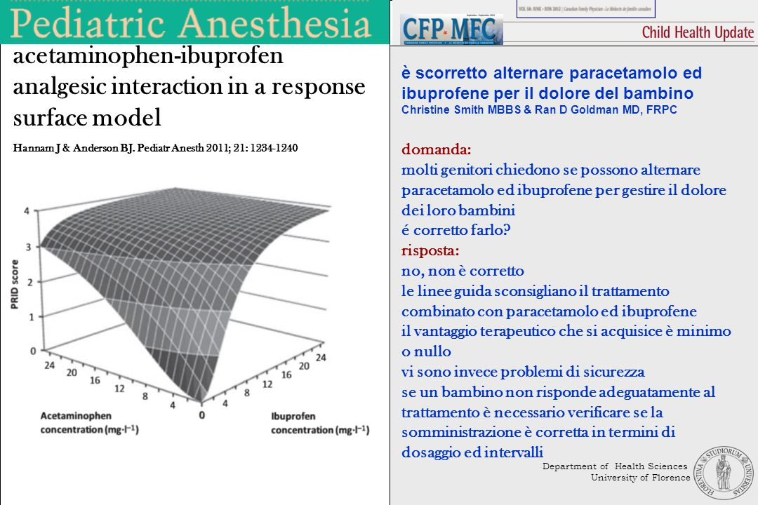 acetaminophen-ibuprofen analgesic interaction in a response surface model