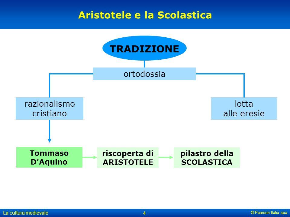 Aristotele e la Scolastica TRADIZIONE