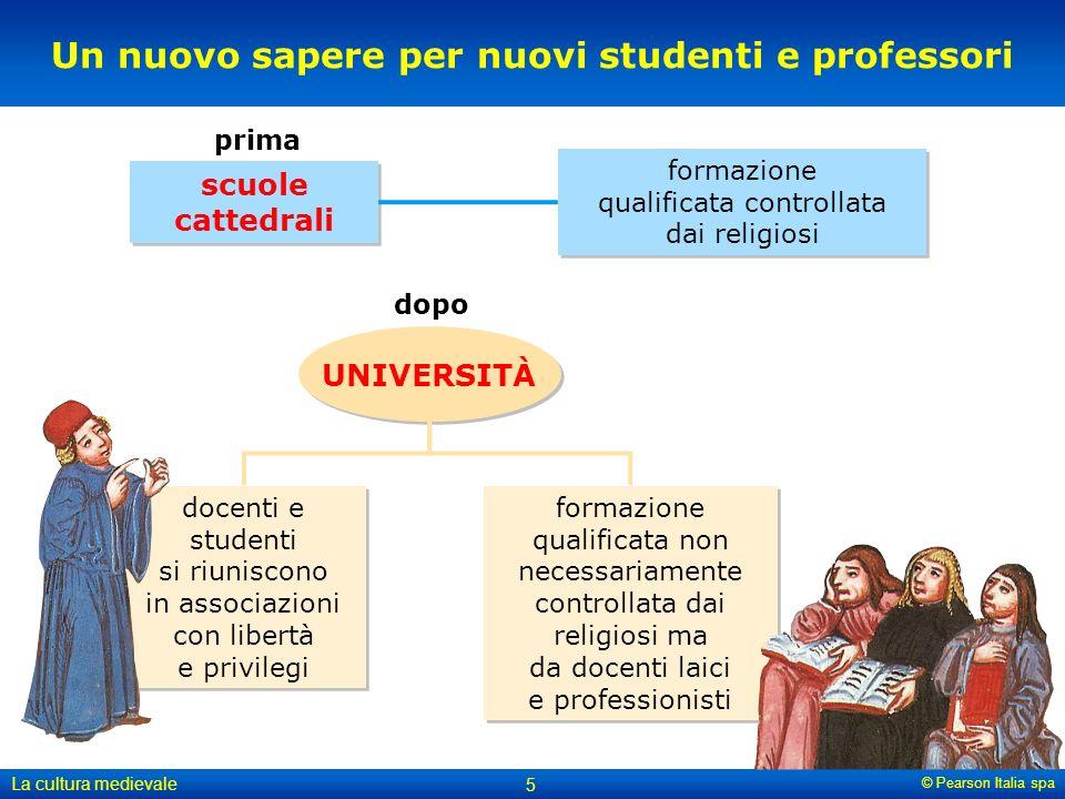 Un nuovo sapere per nuovi studenti e professori