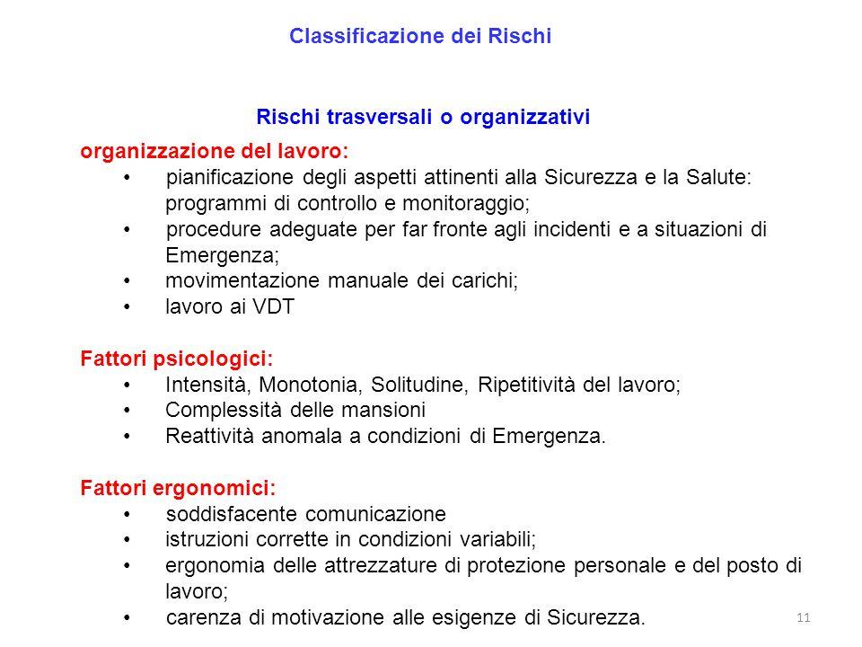 Classificazione dei Rischi