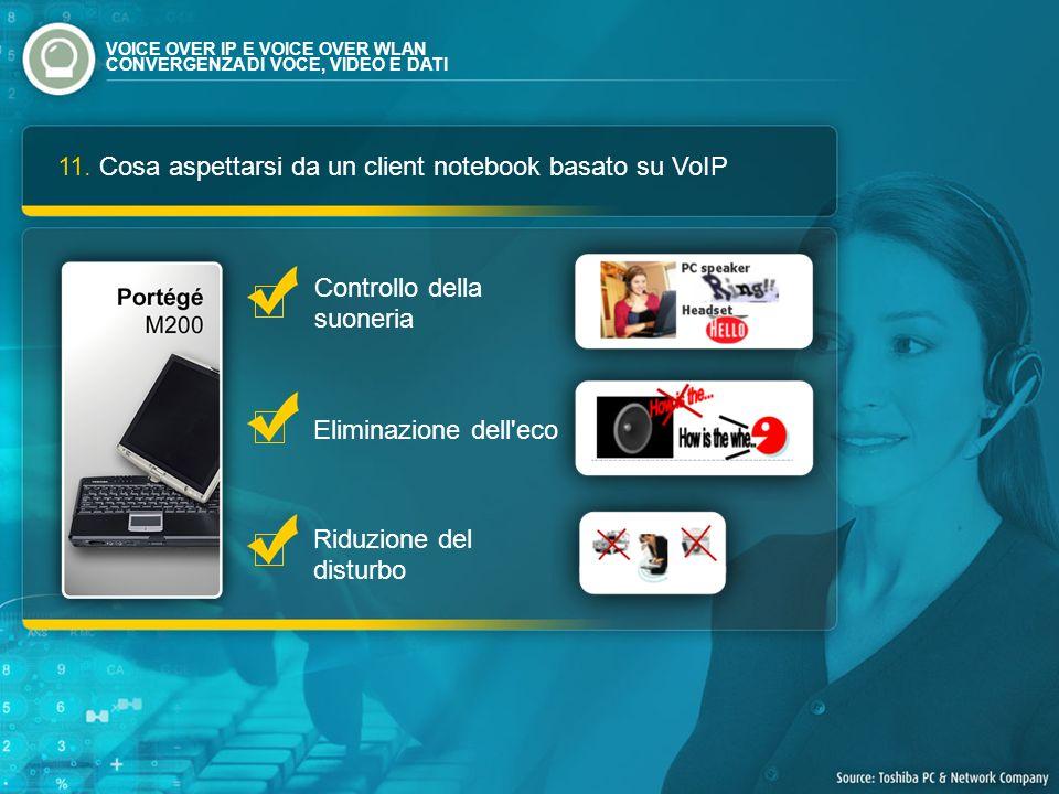 11. Cosa aspettarsi da un client notebook basato su VoIP