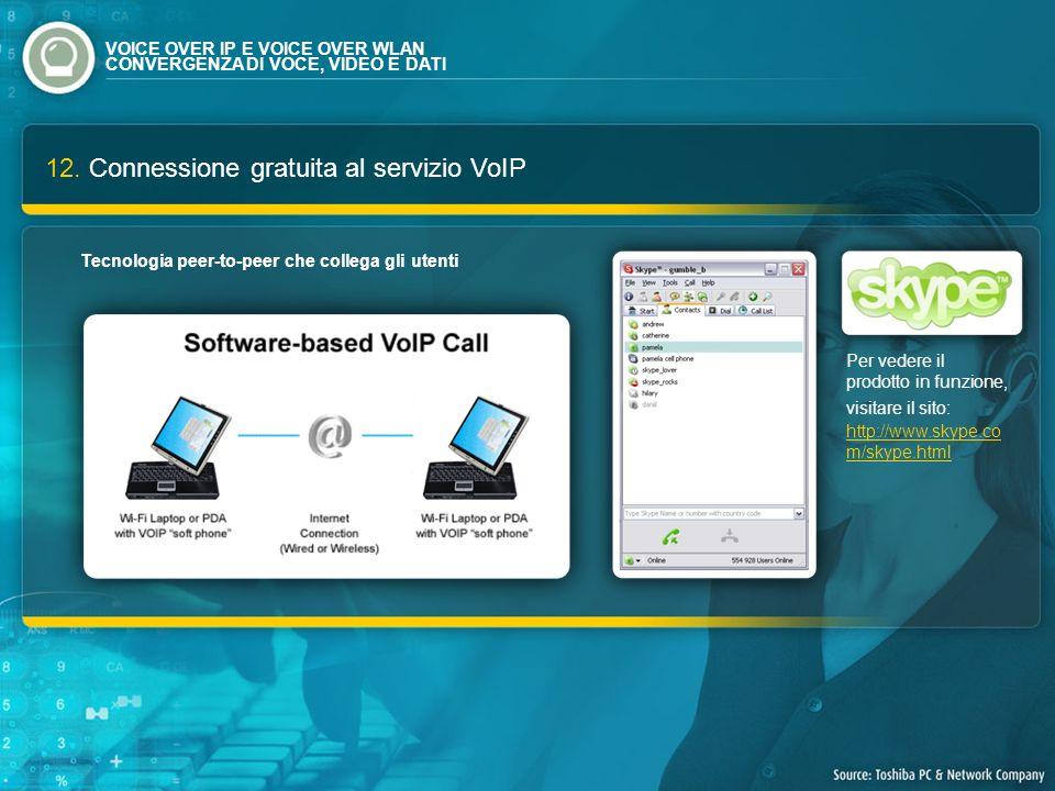 12. Connessione gratuita al servizio VoIP