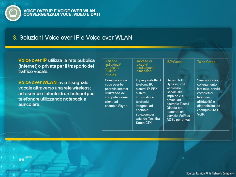 3. Soluzioni Voice over IP e Voice over WLAN