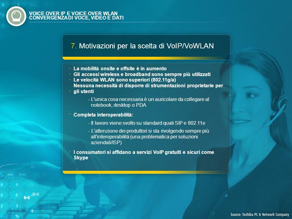 7. Motivazioni per la scelta di VoIP/VoWLAN